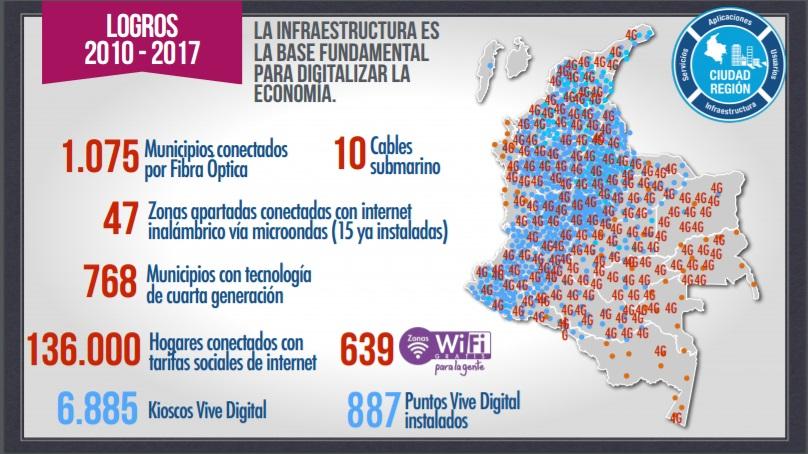 conexiones a Internet fibra optica tecnoredes